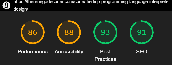 Control WordPress Article Performance Test