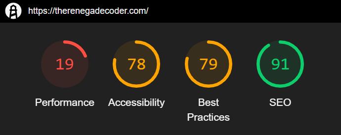 Initial WordPress Homepage Speed Test