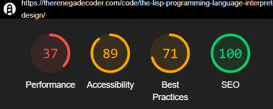 WordPress Article Performance With Some Jetpack Features Disabled